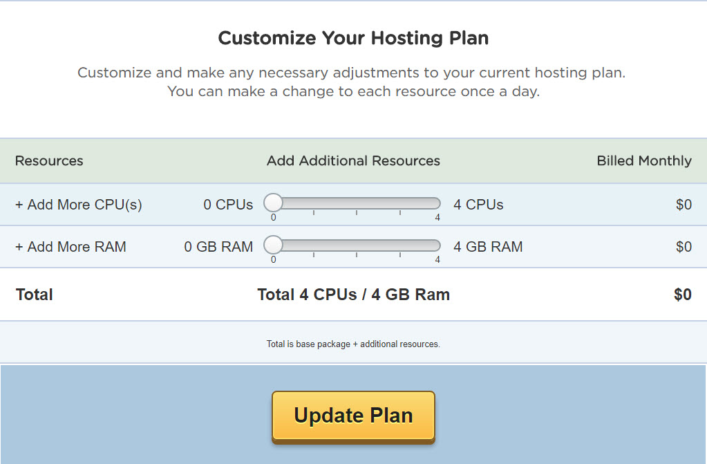 HostGator Cloud Hosting Review 7