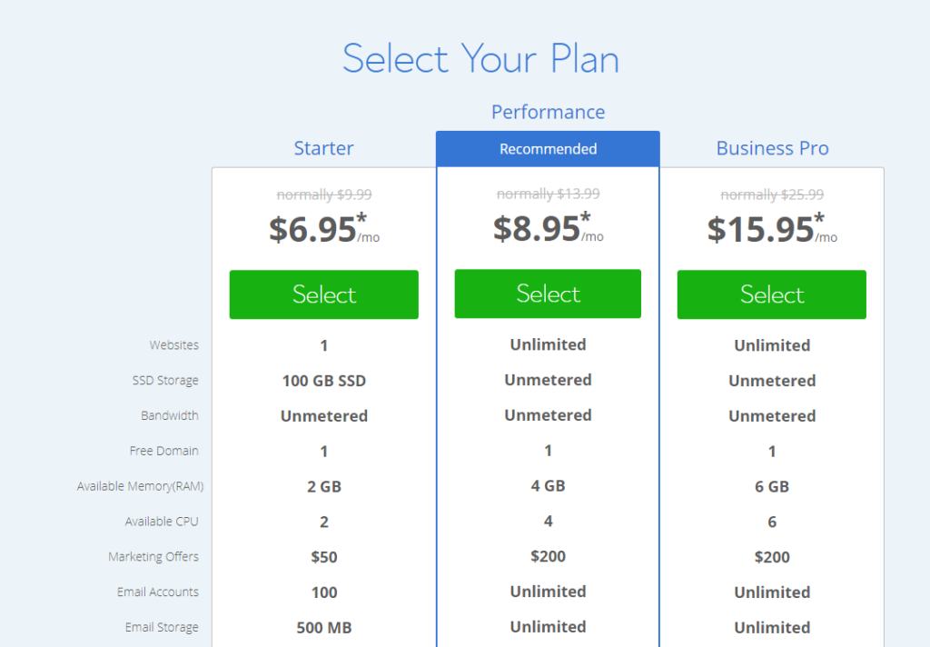 BlueHost Cloud Hosting Review 1