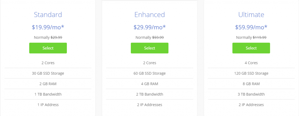 Bluehost Pricing 2019 - Web Hosting Plans 3